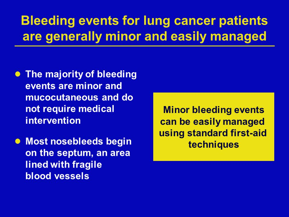 Bleeding events for lung cancer patients are generally minor and easily managed The majority of bleeding events are minor and mucocutaneous and do not