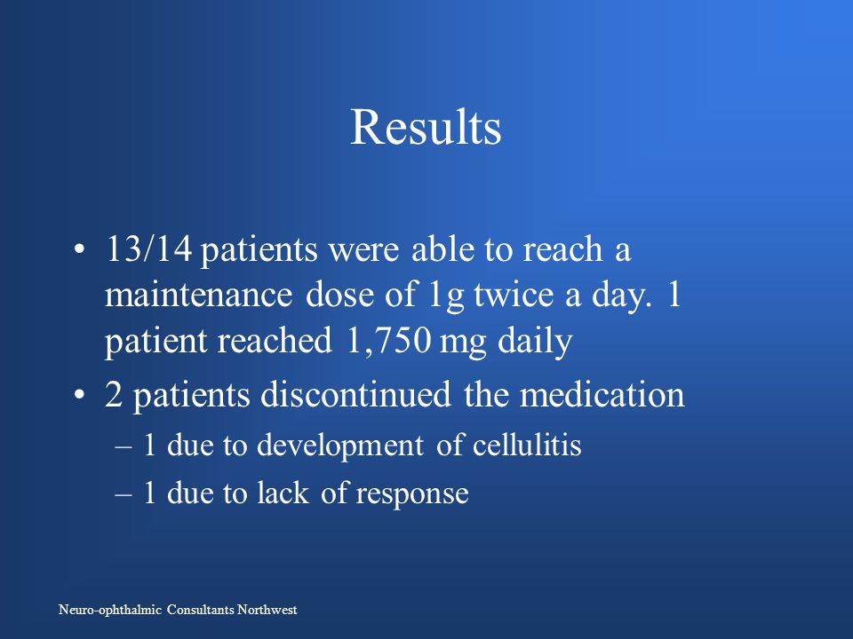 Neuro-ophthalmic Consultants Northwest Results 13/14 patients were able to reach a maintenance dose of 1g twice a day.