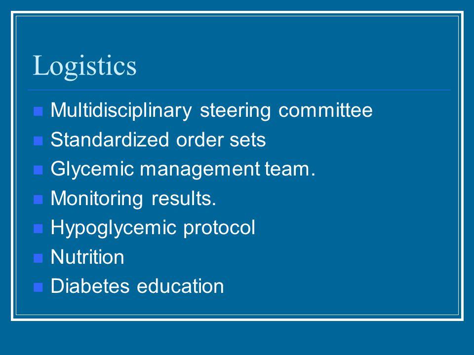 Logistics Multidisciplinary steering committee Standardized order sets Glycemic management team.