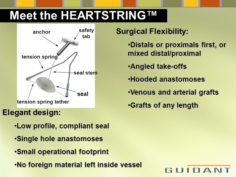 Meet the HEARTSTRING™ Surgical Flexibility: Distals or proximals first, or mixed distal/proximalDistals or proximals first, or mixed distal/proximal A
