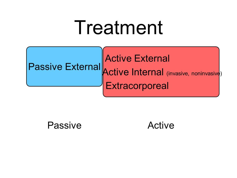 Treatment Passive External Active External Active Internal (invasive, noninvasive) Extracorporeal PassiveActive
