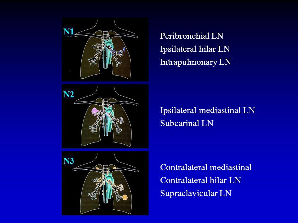 Peribronchial LN Ipsilateral hilar LN Intrapulmonary LN N1 Ipsilateral mediastinal LN Subcarinal LN N2 Contralateral mediastinal Contralateral hilar LN Supraclavicular LN N3