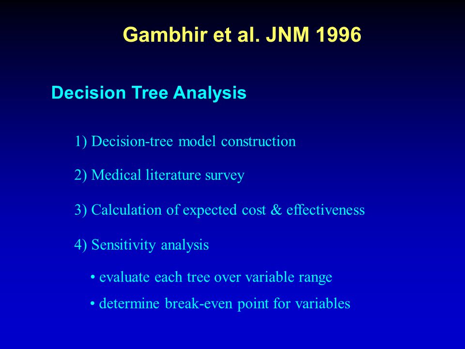 1) Decision-tree model construction Decision Tree Analysis Gambhir et al.