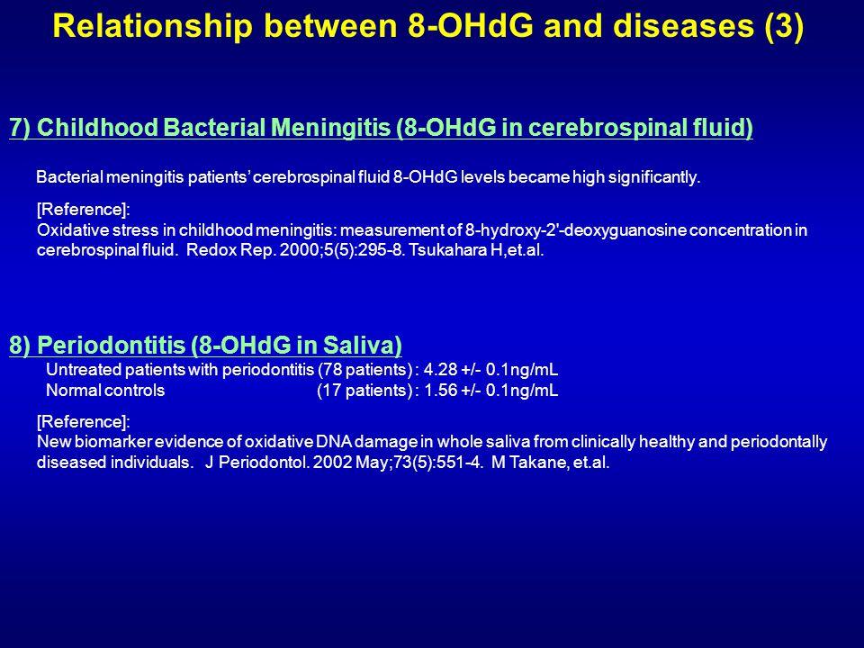 8) Periodontitis (8-OHdG in Saliva) Untreated patients with periodontitis (78 patients) : 4.28 +/- 0.1ng/mL Normal controls (17 patients) : 1.56 +/- 0