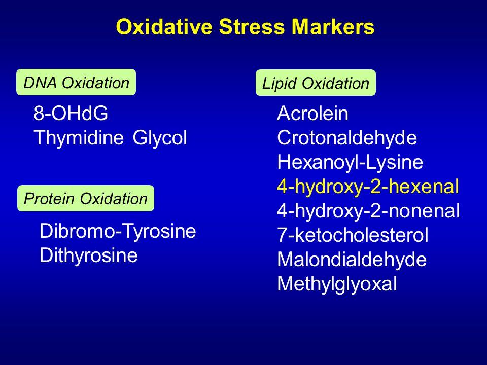 Oxidative Stress Markers 8-OHdG Thymidine Glycol Acrolein Crotonaldehyde Hexanoyl-Lysine 4-hydroxy-2-hexenal 4-hydroxy-2-nonenal 7-ketocholesterol Malondialdehyde Methylglyoxal Dibromo-Tyrosine Dithyrosine DNA Oxidation Protein Oxidation Lipid Oxidation