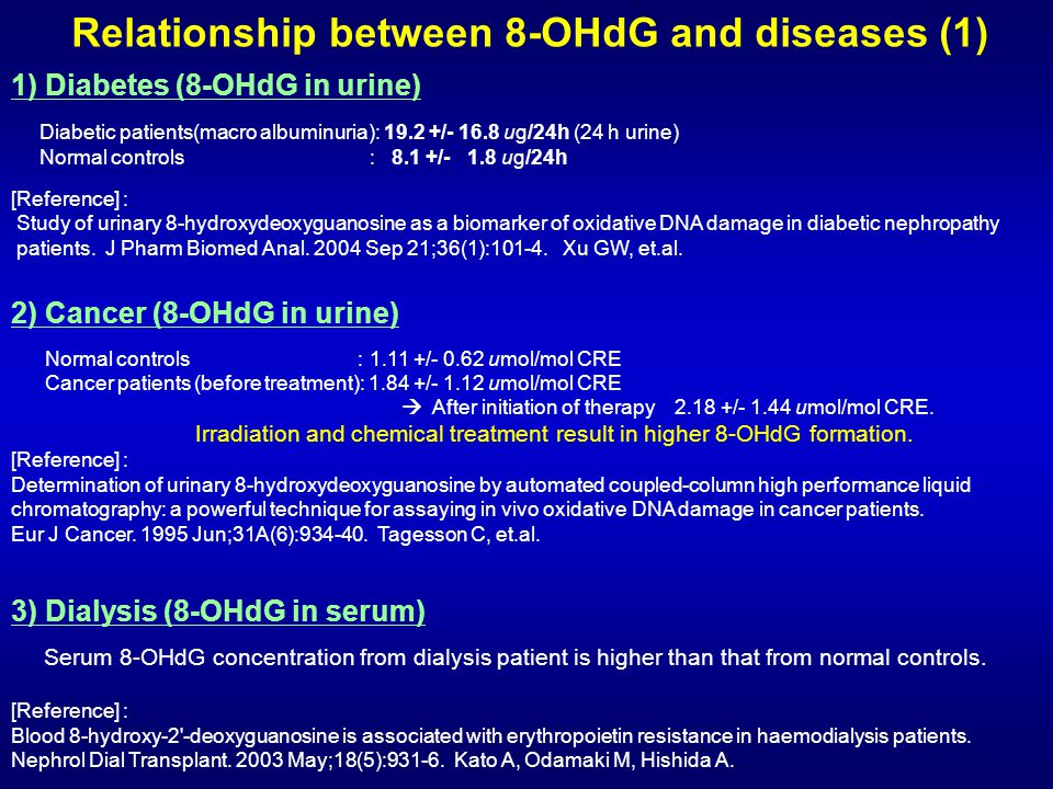 2) Cancer (8-OHdG in urine) Normal controls : 1.11 +/- 0.62 umol/mol CRE Cancer patients (before treatment): 1.84 +/- 1.12 umol/mol CRE  After initiation of therapy 2.18 +/- 1.44 umol/mol CRE.