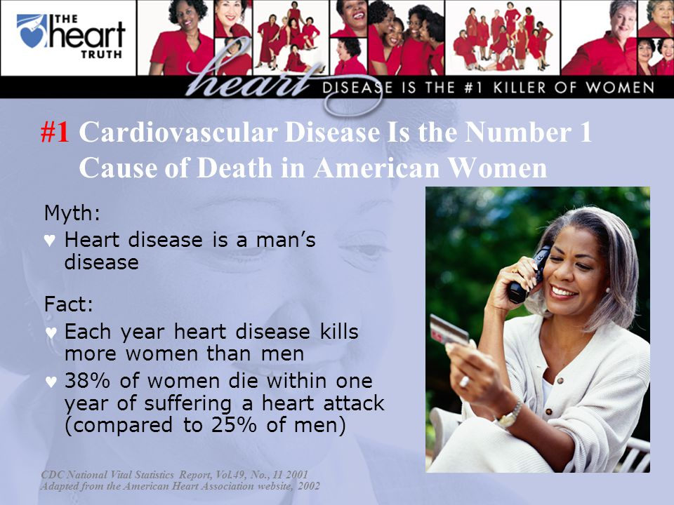 #1Cardiovascular Disease Is the Number 1 Cause of Death in American Women Myth: ♥ Heart disease is a man's disease Fact: Each year heart disease kills more women than men 38% of women die within one year of suffering a heart attack (compared to 25% of men) CDC National Vital Statistics Report, Vol.49, No., 11 2001 Adapted from the American Heart Association website, 2002