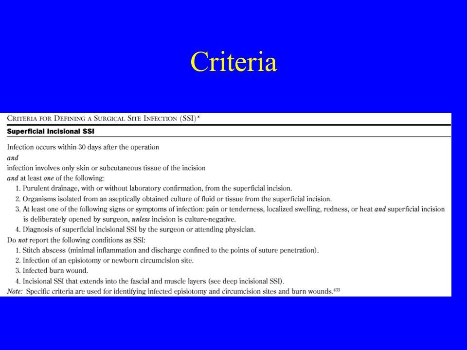 Timing of Antibiotics Classen et al. N Eng J Med 1992; 326:281-6