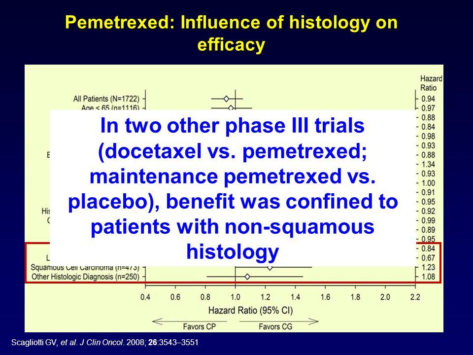 Pemetrexed: Influence of histology on efficacy Scagliotti GV, et al.