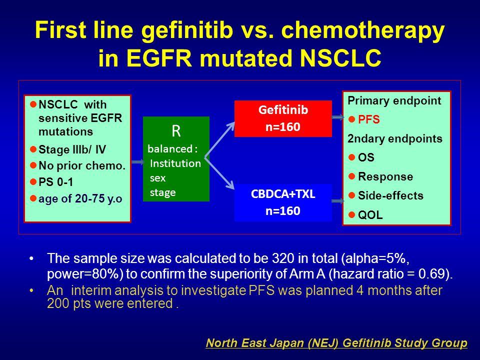 NSCLC with sensitive EGFR mutations Stage IIIb/ IV No prior chemo.