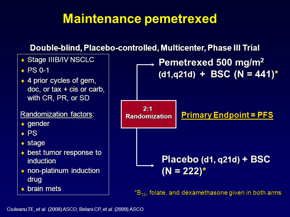 Maintenance pemetrexed  Stage IIIB/IV NSCLC  PS 0-1  4 prior cycles of gem, doc, or tax + cis or carb, with CR, PR, or SD Randomization factors:  gender  PS  stage  best tumor response to induction  non-platinum induction drug  brain mets Pemetrexed 500 mg/m 2 (d1,q21d) + BSC (N = 441)* Primary Endpoint = PFS Placebo (d1, q21d) + BSC (N = 222)* *B 12, folate, and dexamethasone given in both arms 2:1Randomization Double-blind, Placebo-controlled, Multicenter, Phase III Trial Ciuleanu TE, et al.