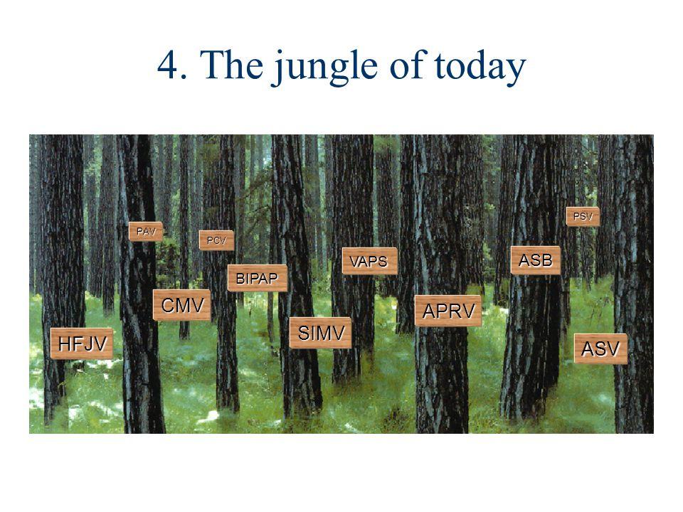 CMV BIPAP SIMV APRV ASB VAPS PAV PSV PCV 4. The jungle of today ASV HFJV
