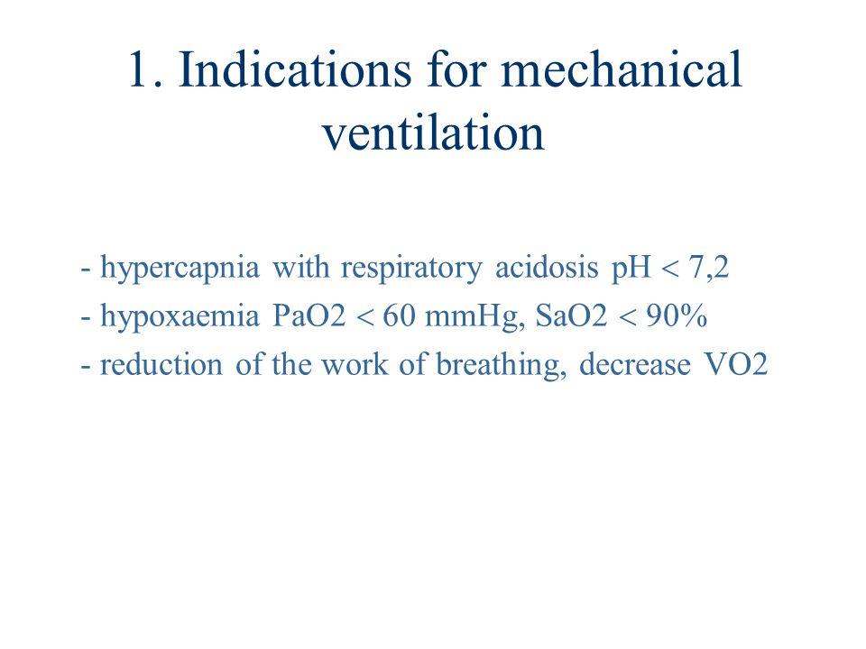 Mechanical Ventilation 1.indications for mechanical ventilation 2.
