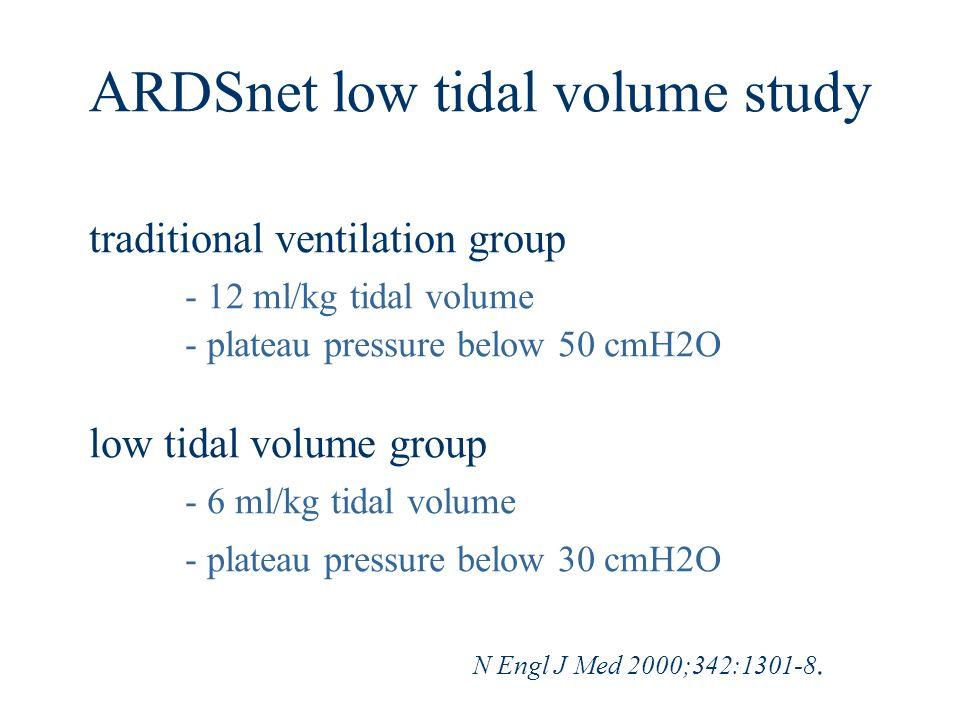 ARDSnet low tidal volume study traditional ventilation group - 12 ml/kg tidal volume - plateau pressure below 50 cmH2O low tidal volume group - 6 ml/k