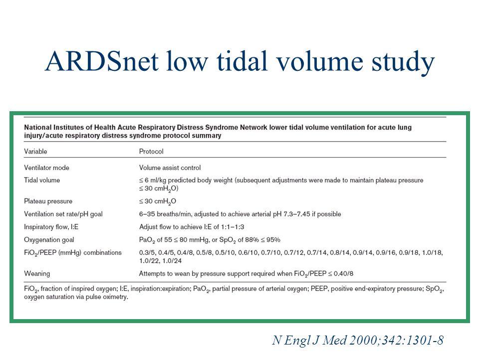 ARDSnet low tidal volume study where do we go from here? N Engl J Med 2000;342:1301-8