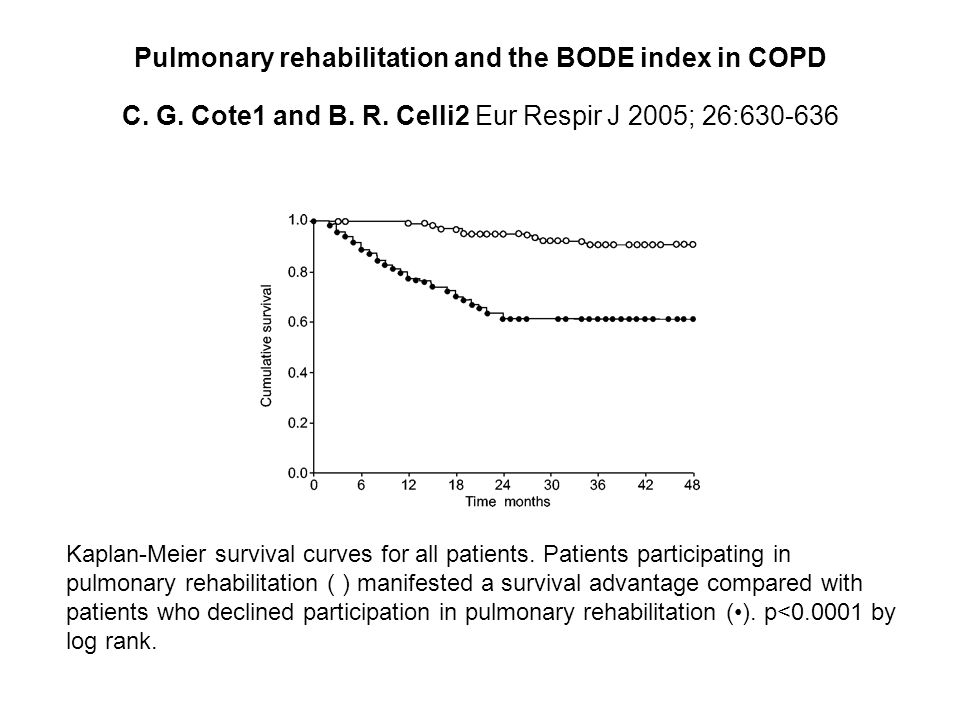Pulmonary rehabilitation and the BODE index in COPD C. G. Cote1 and B. R. Celli2 Eur Respir J 2005; 26:630-636 Kaplan-Meier survival curves for all pa