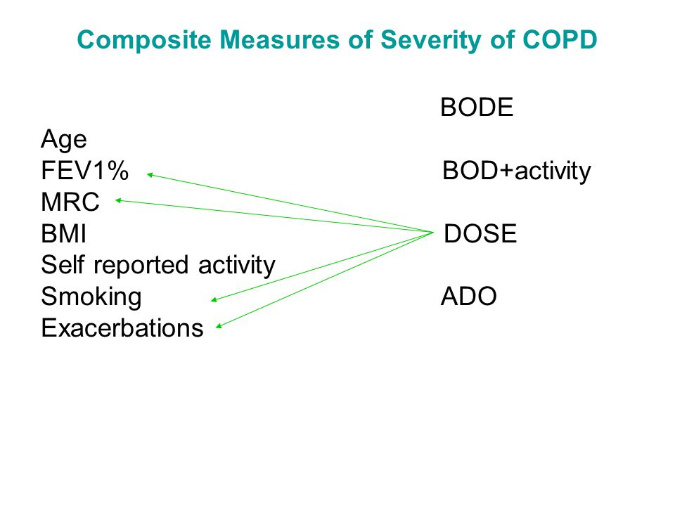 Composite Measures of Severity of COPD BODE Age FEV1% BOD+activity MRC BMI DOSE Self reported activity Smoking ADO Exacerbations