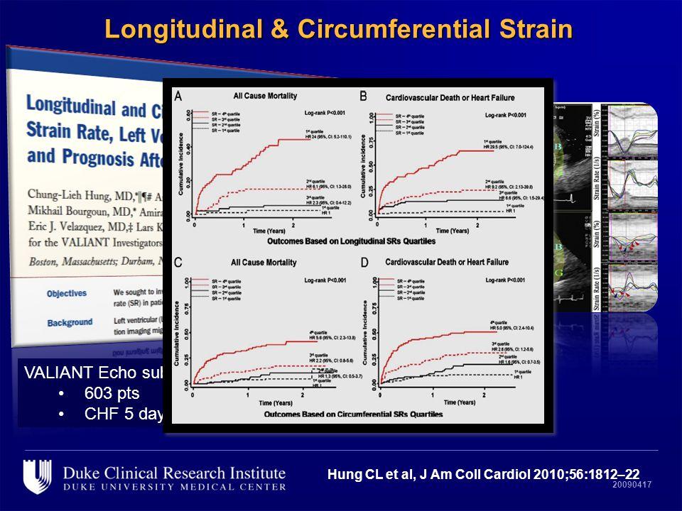 20090417 Longitudinal & Circumferential Strain VALIANT Echo substudy: 603 pts CHF 5 days post MI Hung CL et al, J Am Coll Cardiol 2010;56:1812–22