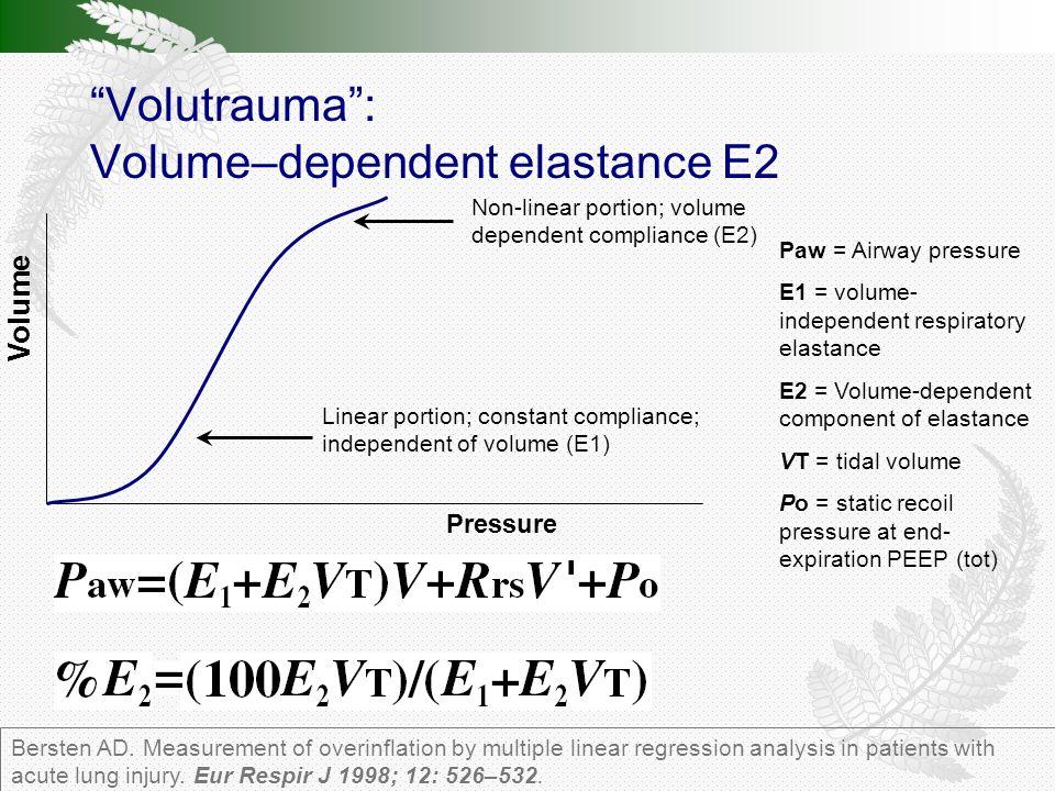 Volutrauma : Volume–dependent elastance E2 Bersten AD.