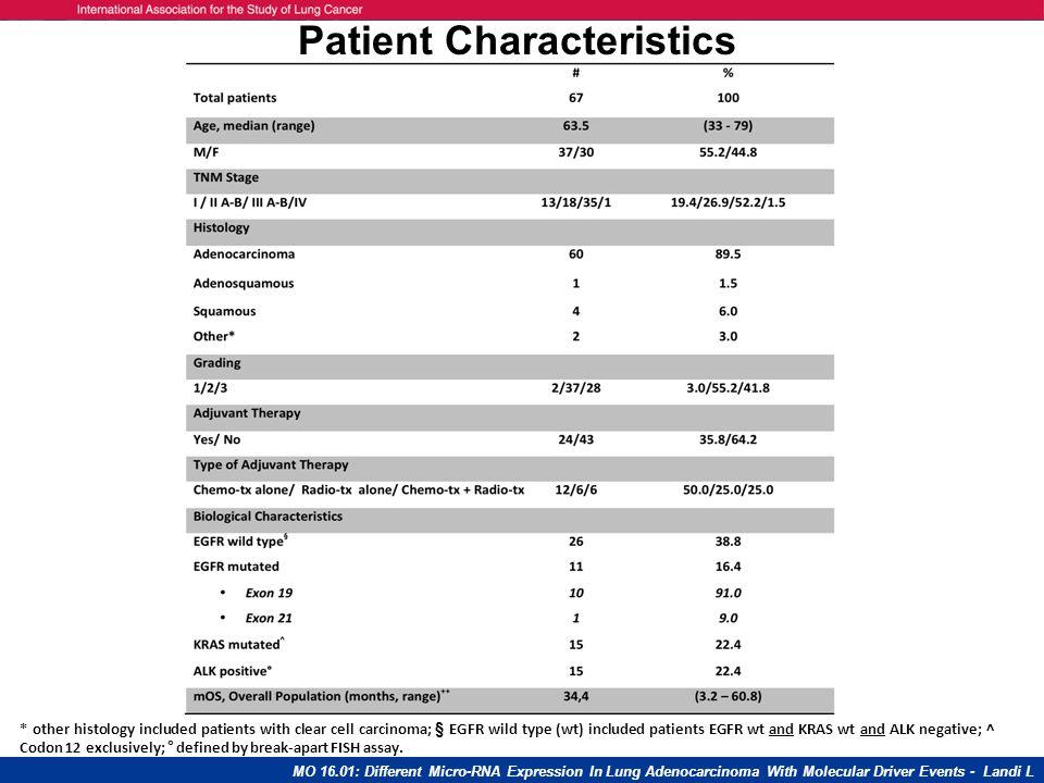 C4d levels in screening detected lung cancer N=32N=158 Ajona et al, JNCI 2013