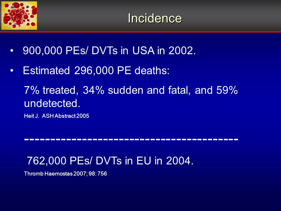 Incidence 900,000 PEs/ DVTs in USA in 2002.