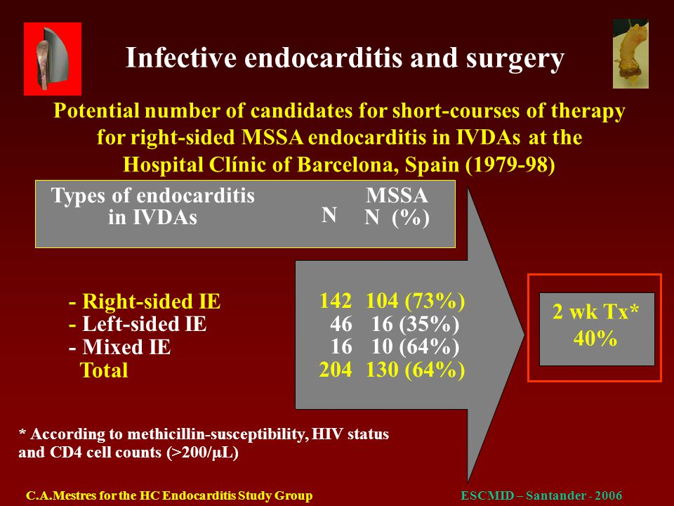 Infective endocarditis and surgery C.A.Mestres for the HC Endocarditis Study GroupESCMID – Santander - 2006 Mitral prosthesis