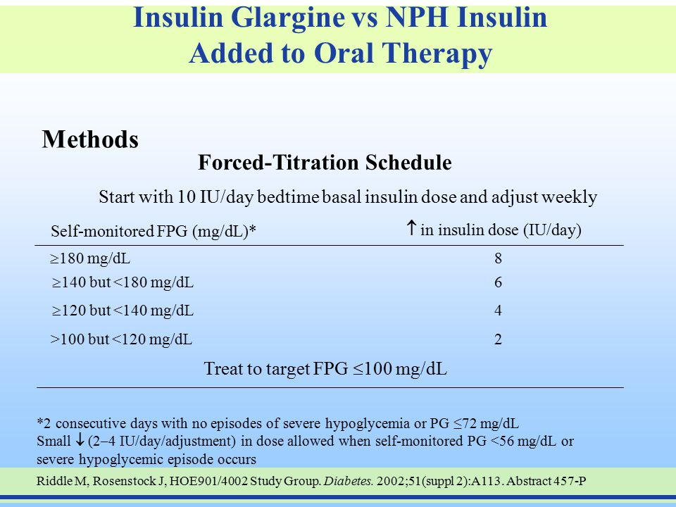 Treat to Target Study Insulin Glargine vs NPH Insulin Added to Oral Therapy 24-wk, multicenter, randomized, parallel, open- label trial. Compared insu