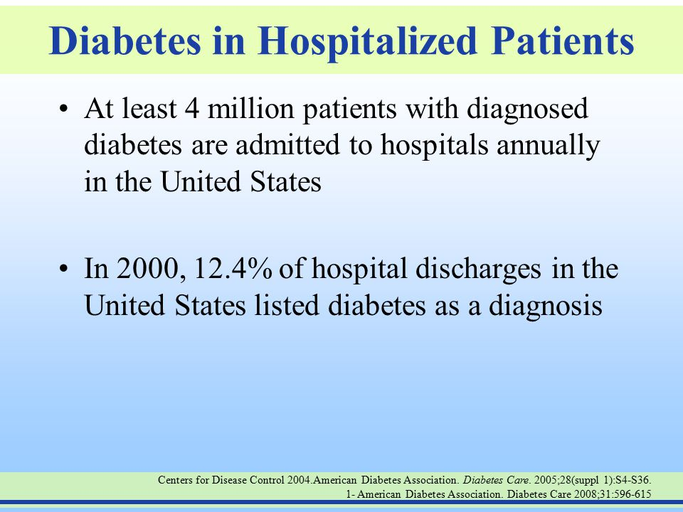 The Increasing Rate of Diabetes Among Hospitalized Patients 0 1 2 3 4 5 48%  Available at: http://www.cdc.gov/diabetes/statistics/dmany/fig1.htm. Acc