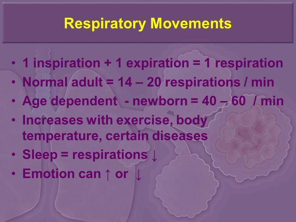 Respiratory Movements 1 inspiration + 1 expiration = 1 respiration Normal adult = 14 – 20 respirations / min Age dependent - newborn = 40 – 60 / min I