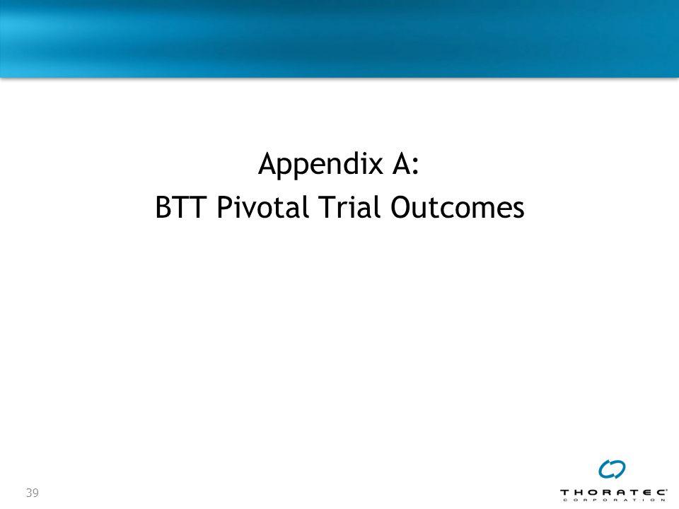 39 Appendix Appendix A: BTT Pivotal Trial Outcomes
