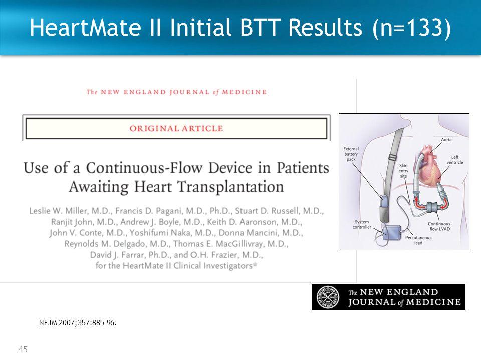 45 HeartMate II Initial BTT Results (n=133) NEJM 2007;357:885-96.