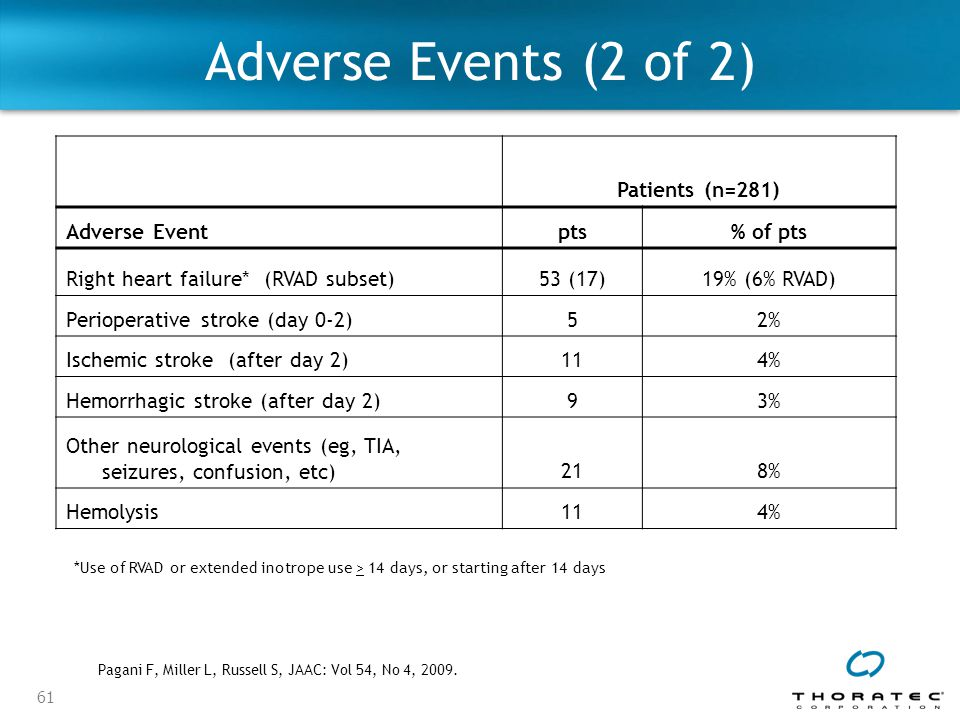 61 Patients (n=281) Adverse Eventpts% of pts Right heart failure* (RVAD subset)53 (17)19% (6% RVAD) Perioperative stroke (day 0-2)52% Ischemic stroke (after day 2)114% Hemorrhagic stroke (after day 2)93% Other neurological events (eg, TIA, seizures, confusion, etc)218% Hemolysis114% *Use of RVAD or extended inotrope use > 14 days, or starting after 14 days Adverse Events (2 of 2) Pagani F, Miller L, Russell S, JAAC: Vol 54, No 4, 2009.