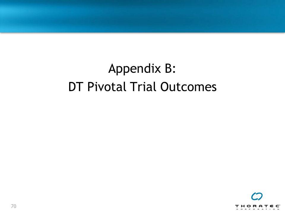70 Appendix Appendix B: DT Pivotal Trial Outcomes