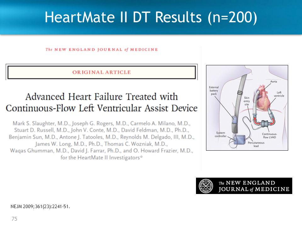 75 HeartMate II DT Results (n=200) NEJM 2009;361(23):2241-51.