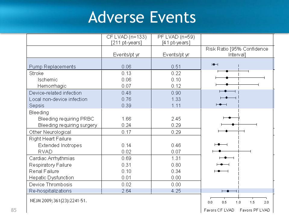 85 Adverse Events NEJM 2009;361(23):2241-51.