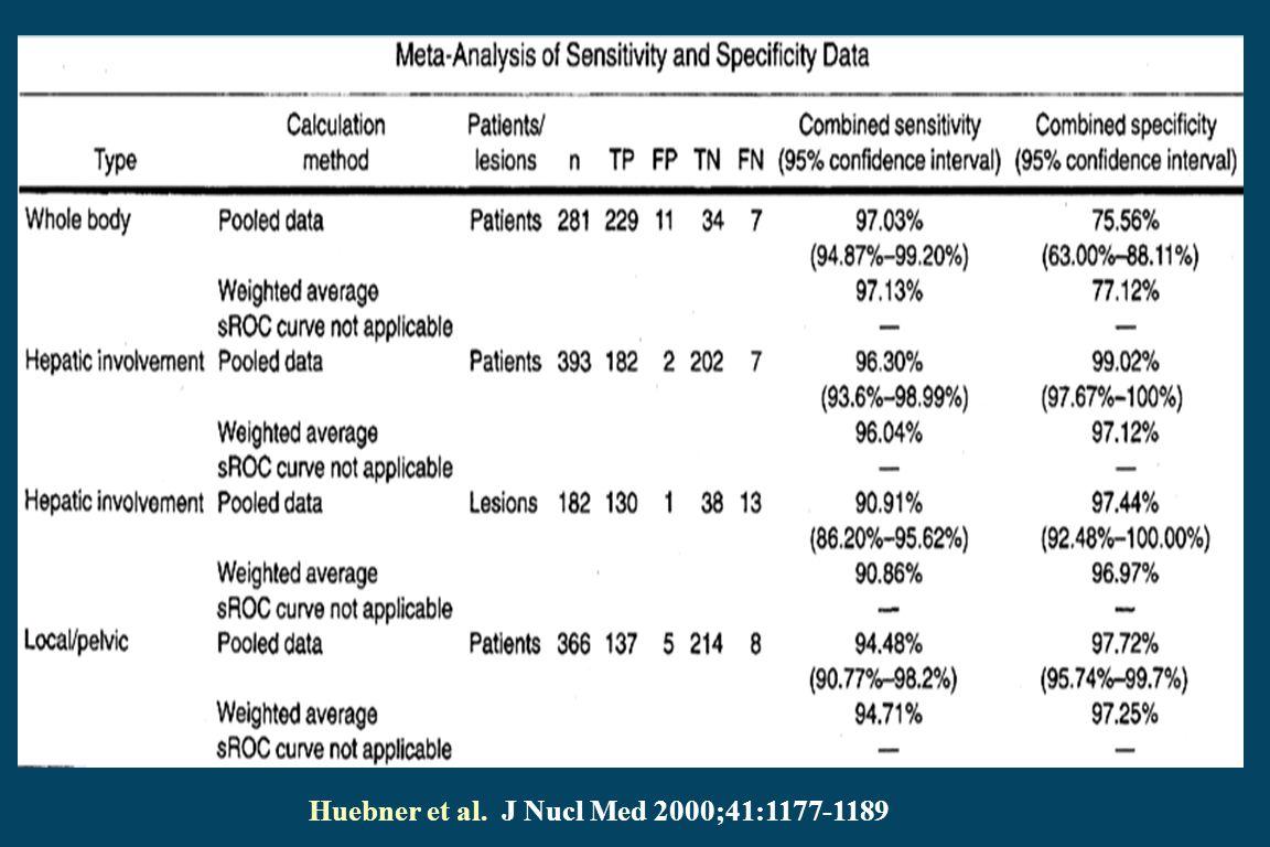 Huebner et al. J Nucl Med 2000;41:1177-1189