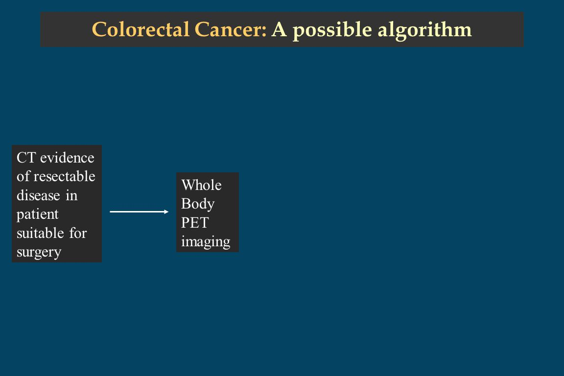 Colorectal Cancer: A possible algorithm CT evidence of resectable disease in patient suitable for surgery Whole Body PET imaging