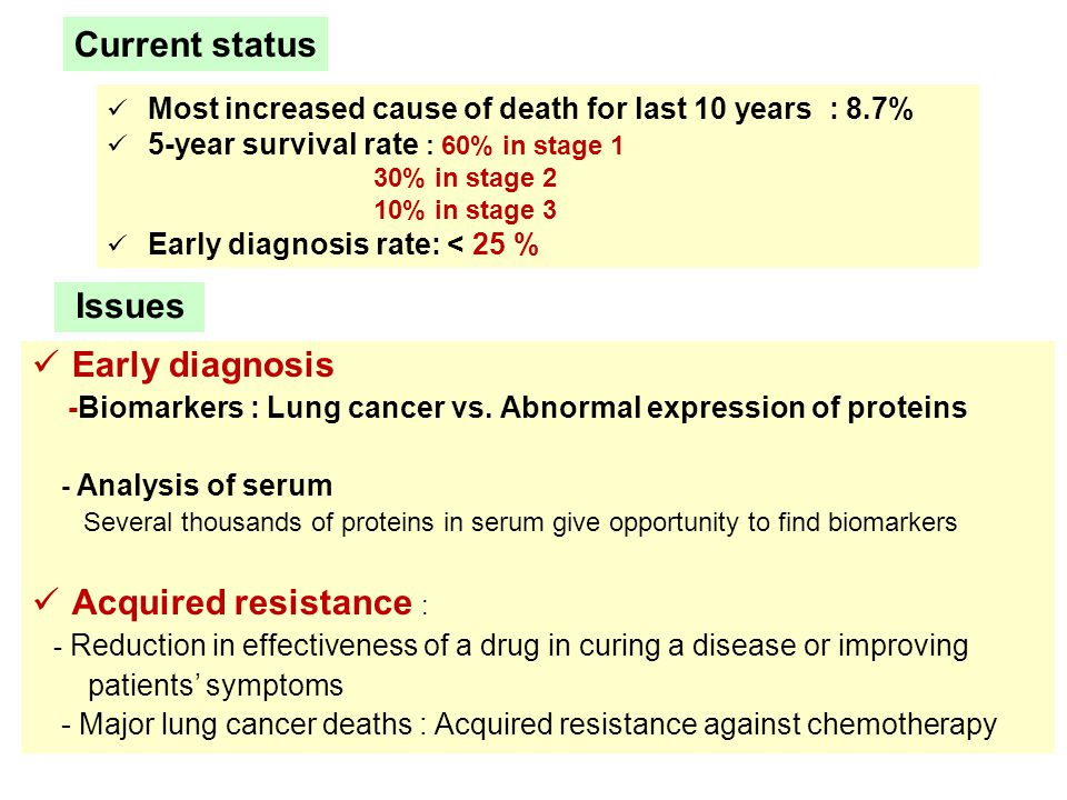 Early diagnosis -Biomarkers : Lung cancer vs.