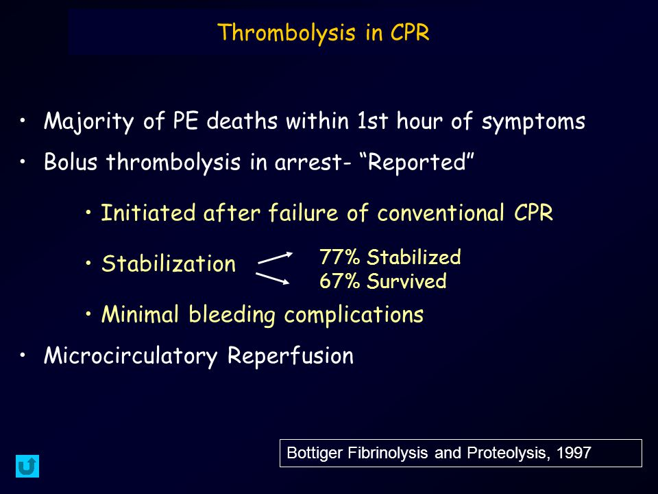 Thrombolysis in CPR Majority of PE deaths within 1st hour of symptoms Bolus thrombolysis in arrest- Reported Initiated after failure of conventional CPR Stabilization Minimal bleeding complications Microcirculatory Reperfusion 77% Stabilized 67% Survived Bottiger Fibrinolysis and Proteolysis, 1997