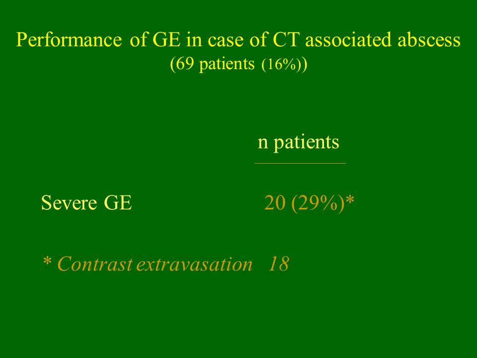 Performance of GE in case of CT associated abscess (69 patients (16%) ) n patients Severe GE 20 (29%)* * Contrast extravasation 18
