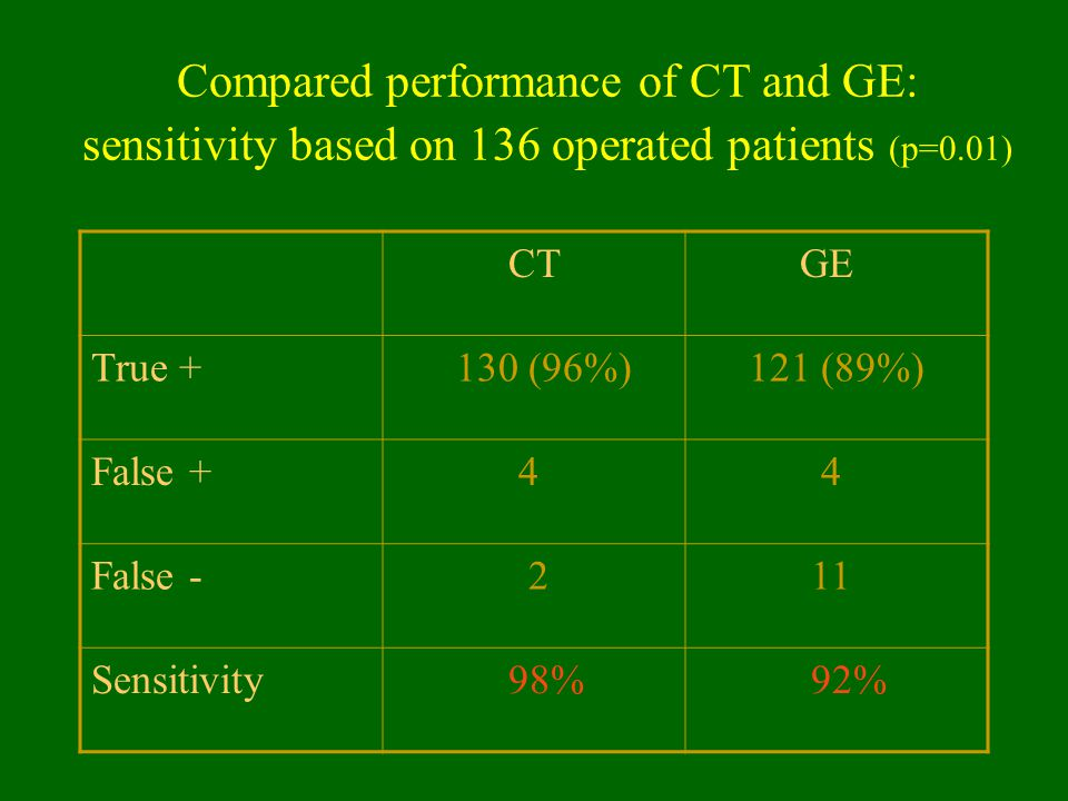 Is prophylactic resection valid as an indication for elective surgery in diverticular disease.