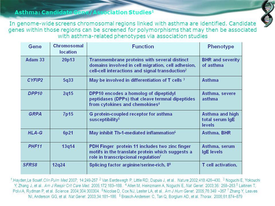 1. Hayden,Le Souëf. Clin Pulm Med 2007; 14:249-257 2 Van Eerdewegh P, Little RD, Dupuis J, et al..