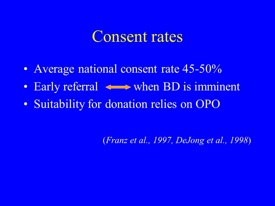 Consent rates Average national consent rate 45-50% Early referral when BD is imminent Suitability for donation relies on OPO (Franz et al., 1997, DeJo