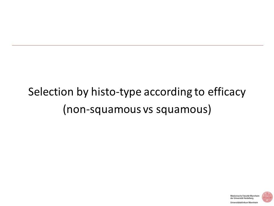 """Advanced NSCLC: Maintenance Switch type (""""early second line ) Pemetrexed Ciuleanu et al Lancet 374, 1432-1440, 2009"""