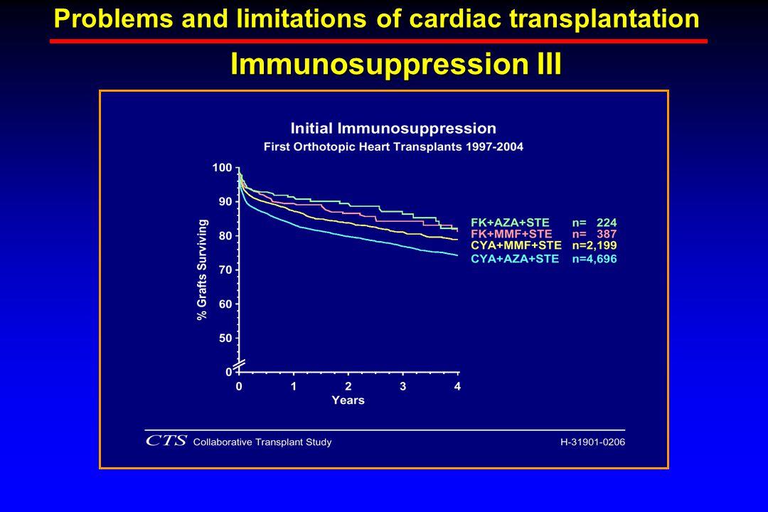 Immunosuppression III Problems and limitations of cardiac transplantation