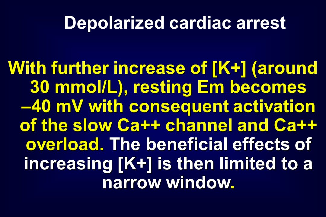 With further increase of [K+] (around 30 mmol/L), resting Em becomes –40 mV with consequent activation of the slow Ca++ channel and Ca++ overload. The