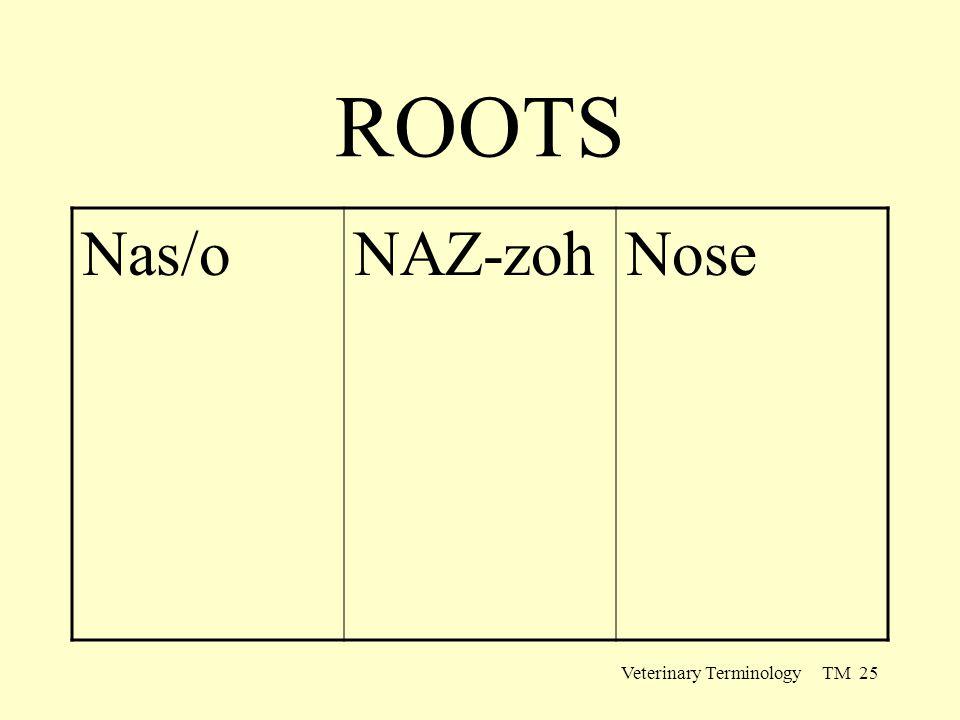 Veterinary Terminology TM 25 ROOTS Nas/oNAZ-zohNose