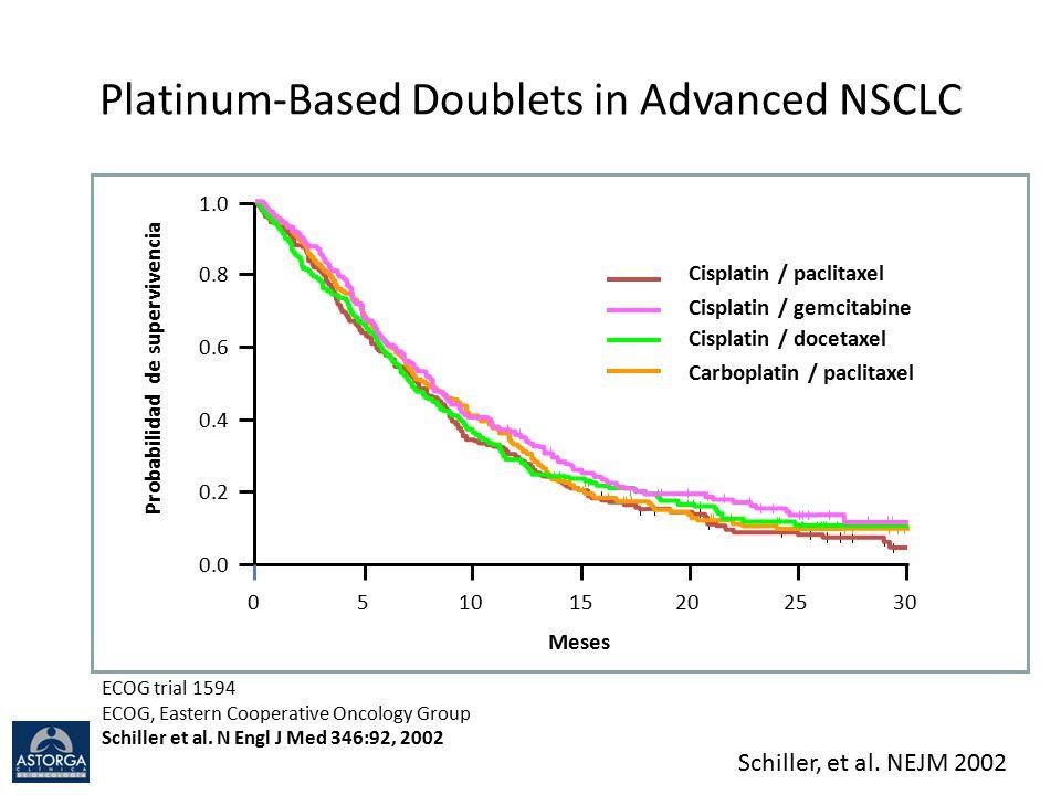 Platinum-Based Doublets in Advanced NSCLC Schiller, et al.