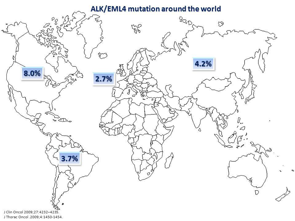 ALK/EML4 mutation around the world 4.2%4.2% 2.7%2.7% 8.0%8.0% 3.7%3.7% J Clin Oncol 2009;27:4232–4235. J Thorac Oncol.2009;4:1450-1454.