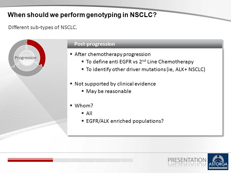 Post-progression  After chemotherapy progression  To define anti EGFR vs 2 nd Line Chemotherapy  To identify other driver mutations (ie, ALK+ NSCLC